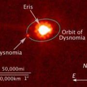 آشنایی با سیاره کوتوله اریس